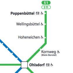 S1_Poppenbuettel_Ohlsdorf